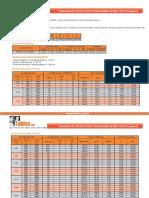 Planchas Estructurales Navales ASTM a 131 a 131M Grado a Final 1