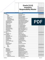 Oracle R12 Inventory Menu and Responsibilities Master