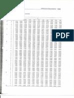 Tabla Distribucion Binomial Acumulada