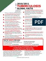 Tuberculosis Factsheet, 2010/11