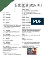 DM 2011-2012 - Correction