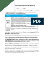 Consultas Frecuentes AFIP - Consultas Generales