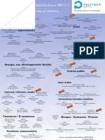 Poster Diplomes INFO Polytech