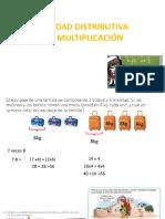 Propiedad Distribuitiva de La Multiplicación [Autoguardado]
