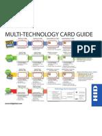 smart_card_guide_iclass
