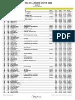 Classement TFO 2021 14 km