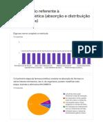 Questionário Referente à Farmacocinética (Absorção e Distribuição de Fármacos)