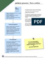 Chart Standard Basic