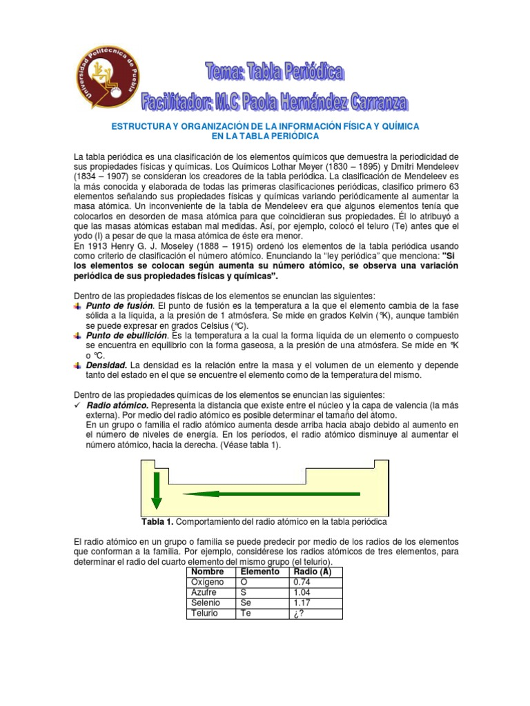 tema 4 tabla periodica diplomado - Tabla Periodica Con Nombres Elementos