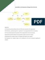 Strat 1 Framework & Questionnaire