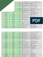 Список представительств