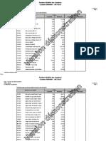 Chantiers - Analyse Standard Sous-traitance+Facturé