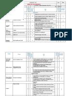 analyse des risques civil part (1)