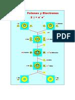 M-133 Fotones y Electrones