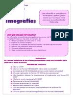 Infografías ISO y SIX SIGMA