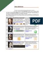 Historia de los modelos atómicos