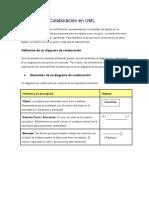 Diagrama de Colaboración en UML