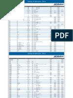 Catálogos ACDelco - Filtros