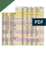 Electivos Minor Interdisciplinar FI 2021-1