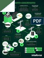 Infográfico_ponto_multiponto