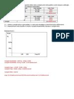 Exercícios adicionais custo padrão - respostas