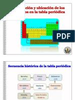 Distribución y Ubicación de Los Elementos de La Tabla Periódica