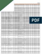 Anexo_96_quadro_sintese_impactos_atributos_A2