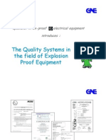 The Quality Systems in the field of Explosion Proof Equipment
