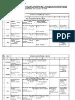 anexa anunt concurs directori coordonatori modificata 2