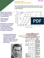 P7DrugReceptorheory
