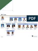 mds-team