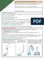 la-concentration-molaire-resume-de-cours-1-1