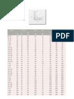 tablas completas de pesos y medidas de perfiles de hierro