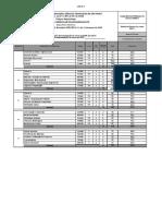 Estrutura_Curricular_Engenharia_Mecanica_set_2019_aprovada_NDE