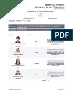 RE-COM-Reporte Votacion en Contra de C. Mauricio Toledo