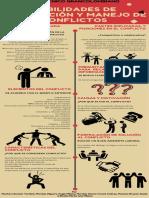 Infografia Manejo de Conflictos