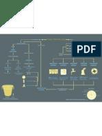 Final Concept Map