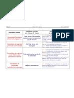 Cuadro-Necesidades-Capacidades-DDHH