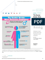The Gender Divide_ What Motivates Employees _ Visual.ly