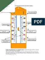 Termômetro máx _ mín