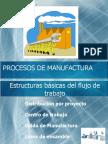 5.- PROCESOS DE MANUFACTURA