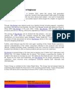 information of hyper markets