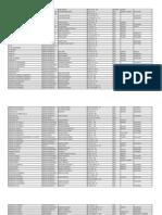 Base de datos Unidades Residenciales Cali 4
