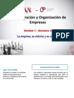 Unidad 1 S3_La Cultura Organizacional