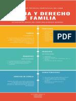 Derecho de La Familia