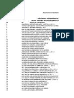 Listado Completo 69 B 02 DIC 2020