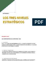 MES3501-3LOS TRES NIVELES ESTRATÉGICOS