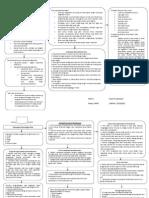 Rangkuman ISD Bab 7