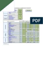 Copia de Copia de Simulador costos de exportación