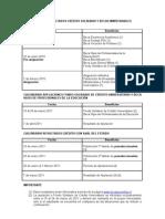 calendario_de_resultados_y_apelaciones